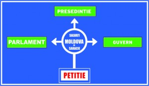 salvati-Moldova-de-saracie-bun
