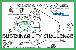 SustainabilityChallenge-Thumb-EN11